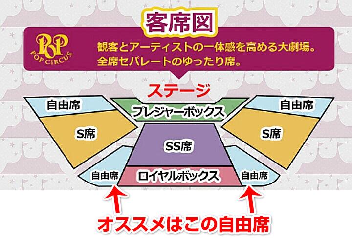 ポップサーカスのおすすめ座席表